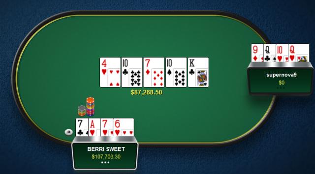 Pemahaman Tentang Game Judi Casino Online Di Indonesia